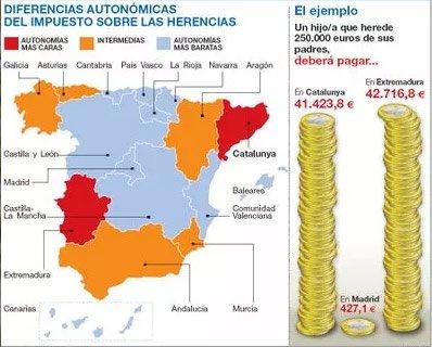 Asesoría impuesto de sucesiones Barcelona