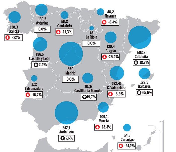 impuesto de sucesiones según comunidades autónomas