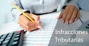 Elementos y recursos para las infracciones tributarias